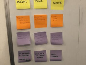 Technologický základ recruitera - topics
